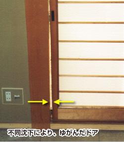 不同沈下により歪んだドア